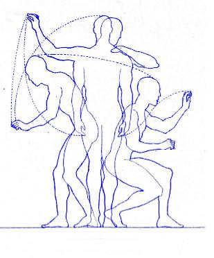 dynamique du corps